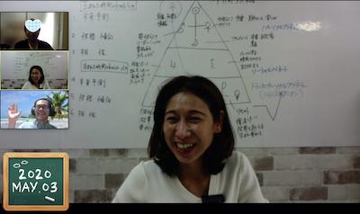 【オンライン講座の様子】西洋占星術講座