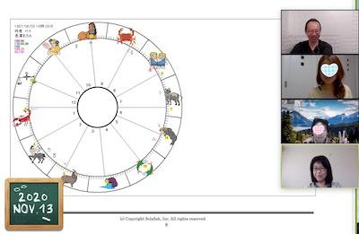 【教室の様子】Zoom 西洋占星術講座Part2(4回コース第2講)