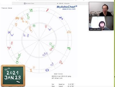 【教室の様子】Zoom 占い勉強会(西洋占星術)